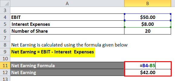 Degree of Financial Leverage Formula 2