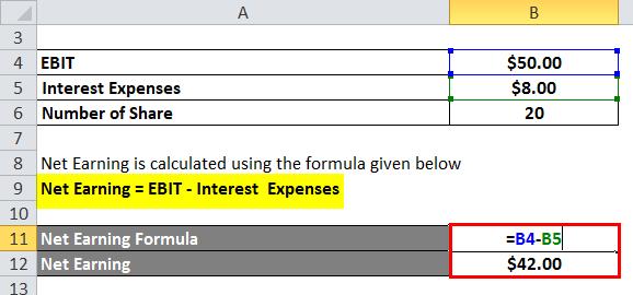 Degree of Financial LeverageFormula 2