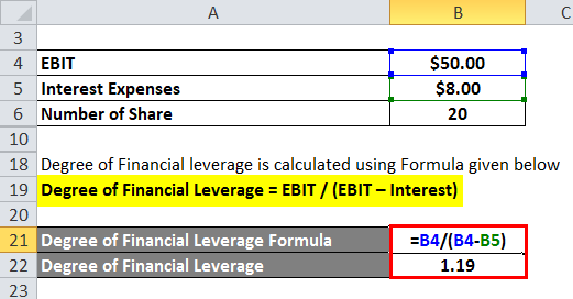 Degree of Financial Leverage Formula 4
