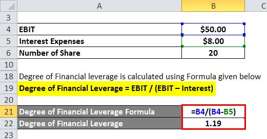 Degree of Financial LeverageFormula 4