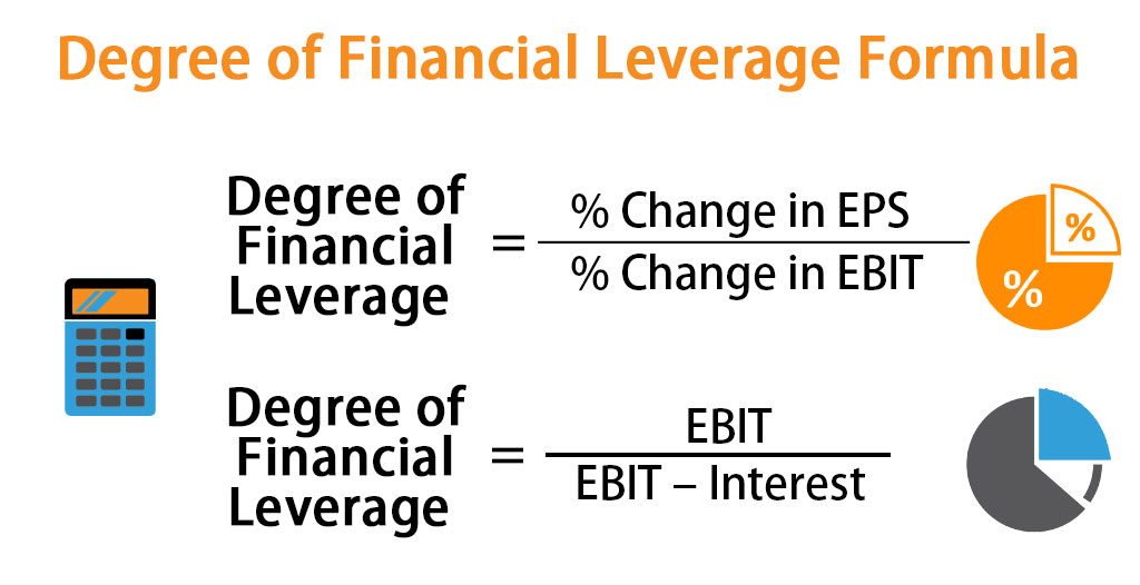 Degree of Financial Leverage Formula
