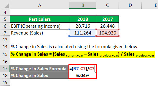 Degree of Operating Leverage Formula Example 1-3