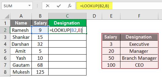 Designation Example 2.2