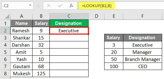 Designation Example 2.3