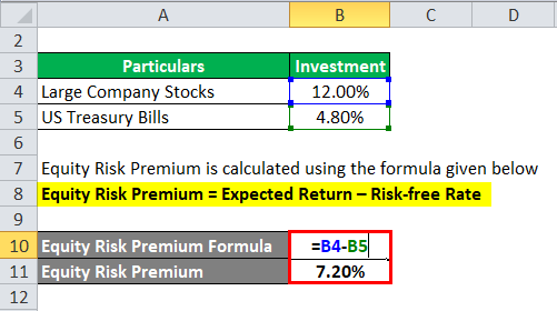 Equity Risk Premium example 1