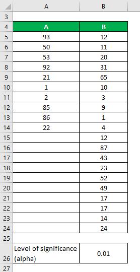 F-Test Formula Example 1-1