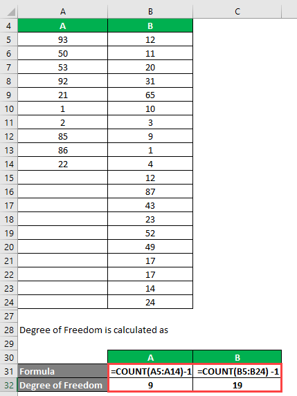 F-Test Formula Example 1-2