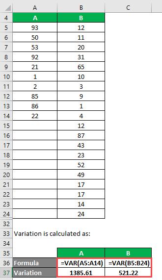 F-Test Formula Example 1-3