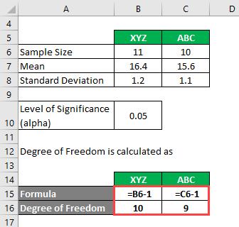 F-Test Formula Example 2-2