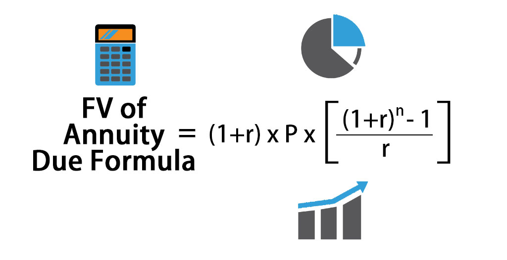 Future Value Of Annuity Due Formula Calculator Excel