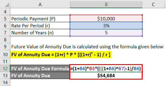 Future Value of Annuity Due Formula Example 1-2