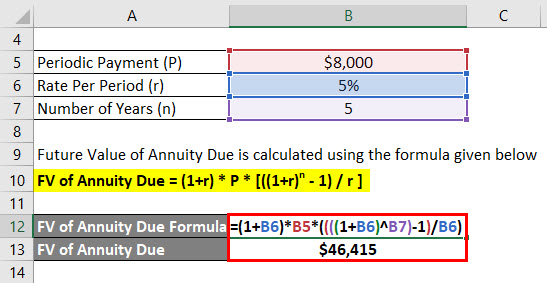 Future Value of Annuity Due Formula Example 2-2
