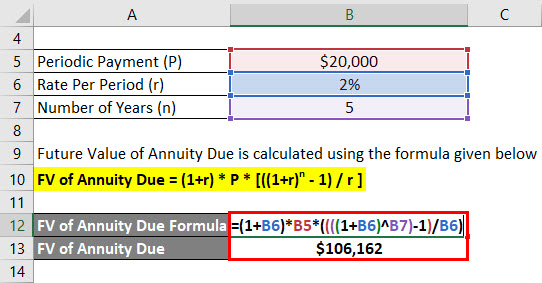 FV of Annuity Due Formula Example 3-2