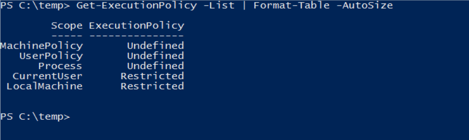 Get-Execution Policy(PowerShell Commands)
