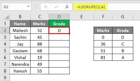 Grading Example 1.5