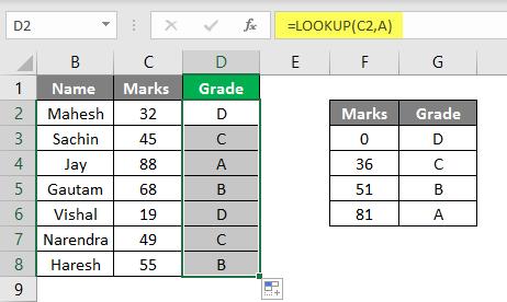 Grading Example 1.6