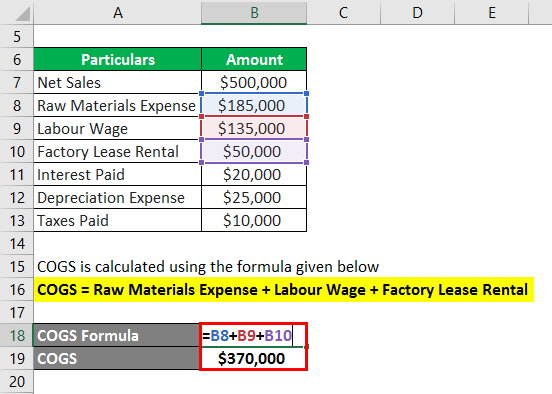 Gross Profit Formula Example 2-2