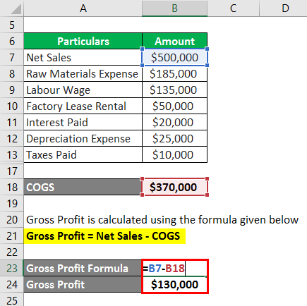 Gross Profit Formula Example 2-3