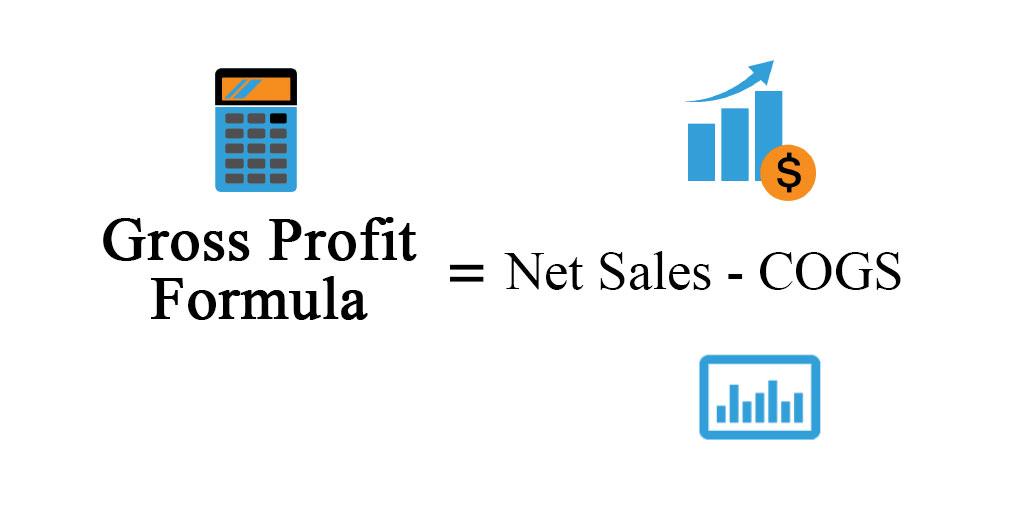groos profit