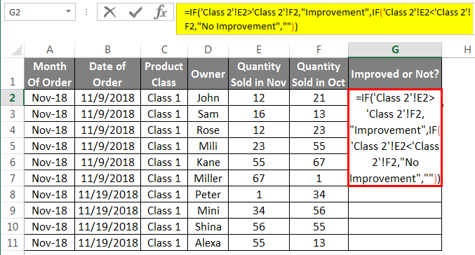 Group Worksheet in Excel Example 2.4