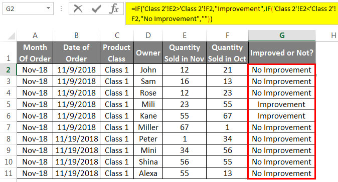 Group Worksheet in Excel Example 2.5