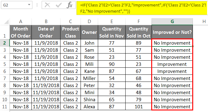 Group Worksheet in Excel Example 2.6