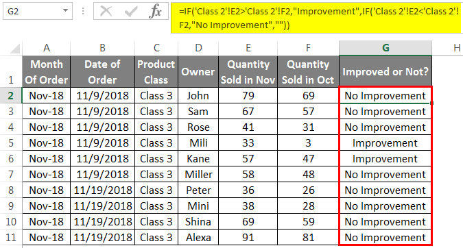 Group Worksheet in Excel Example 2.7
