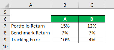 Information Ratio Formula Example 1-1