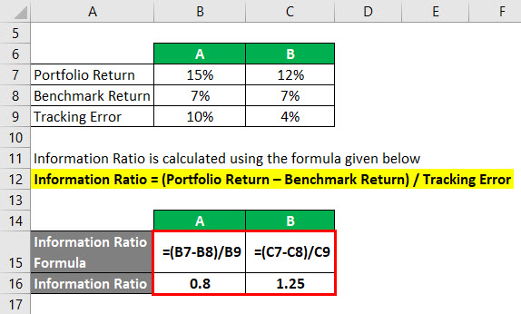 Information Ratio Formula Example 1-2