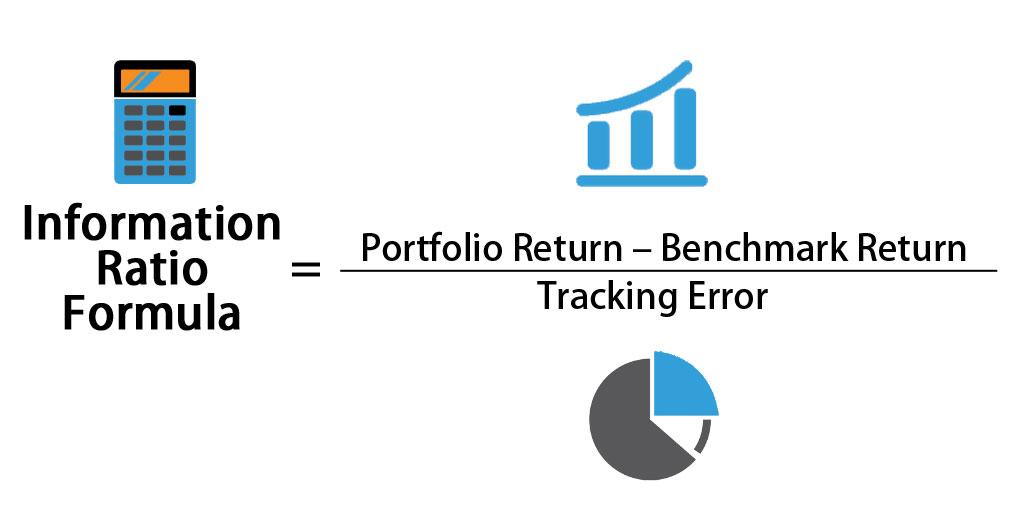Information Ratio Formula | Calculator (Excel Template)