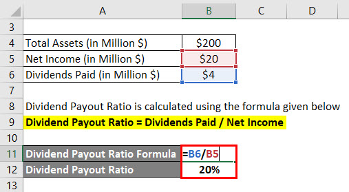 Internal Growth Rate Formula Example 1-2