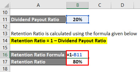Calculation of Retention Ratio Example 1