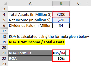 Calculation of ROA Example 1