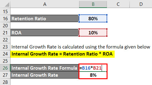 Internal Growth Rate Formula Example 1-5