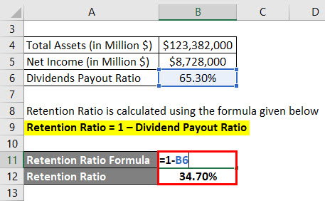 Calculation of Retention Ratio Example 2