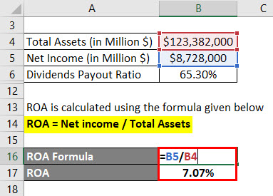 Calculation of ROA Example 2
