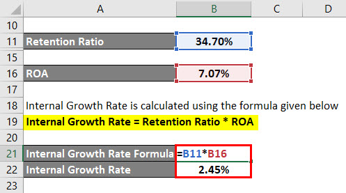 Internal Growth Rate Formula Example 2-4
