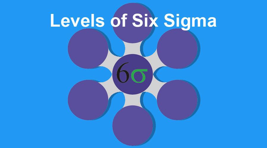 Levels-of-Six-Sigma
