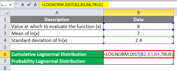 Lognormal Distribution in Excel Example 1-3