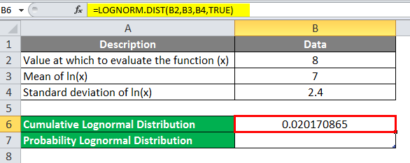 Lognormal Distribution in Excel Example 1-4