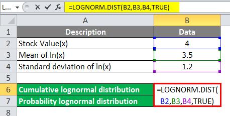 Log Distribution Example 3-2