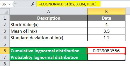 Log Distribution Example 3-3