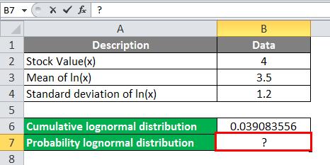 Log Distribution Example 4-1