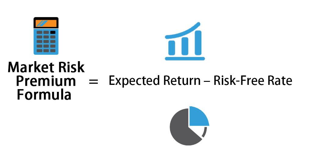 Market Risk Premium Formula