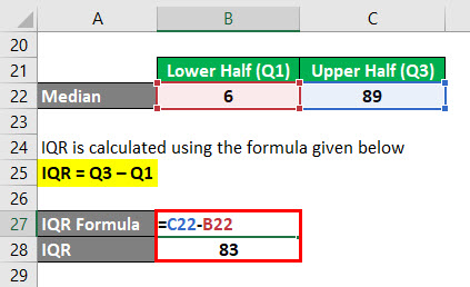 Calculation of IQR Example 1