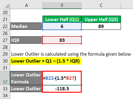 Outliers Formula Example 1-7