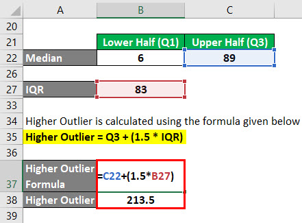 Outliers Formula Example 1-8