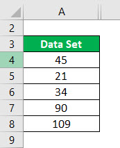 Data Set of Example 2-1