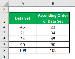 Outliers Formula Example 2-2