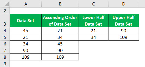 Outliers Formula Example 2-4